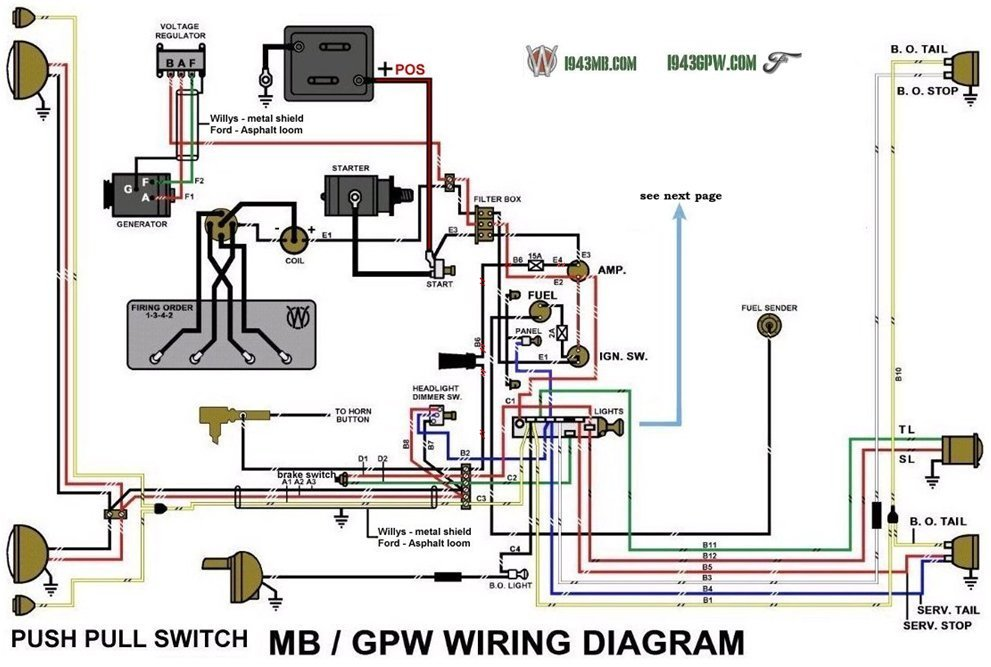 G503 WWII Willys Early 1942 Jeep Wiring Diagram