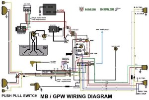 G503 WWII Willys and Ford Early 1942 Jeep Wiring Diagram