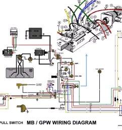 1943 willys jeep wiring diagram wiring diagrams 1943 ford wiring diagram [ 1164 x 1000 Pixel ]