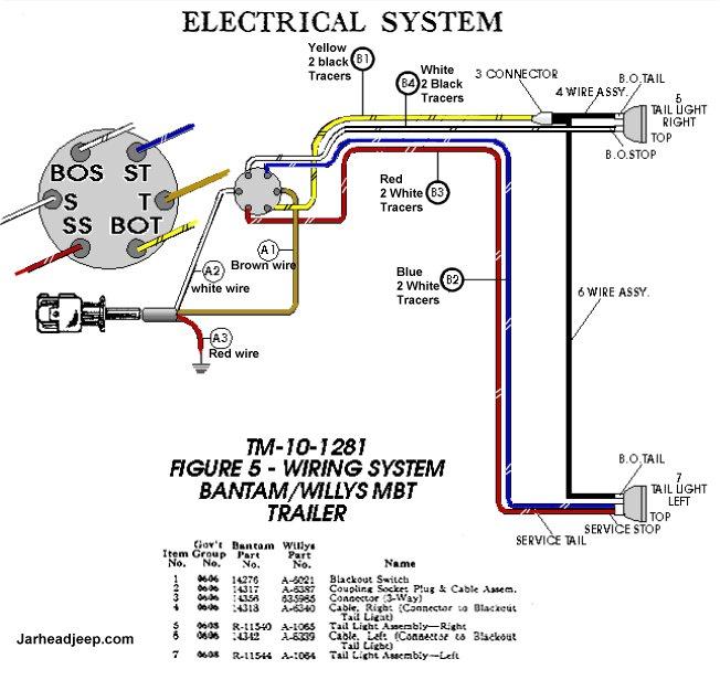 trailer wiring diagram for log