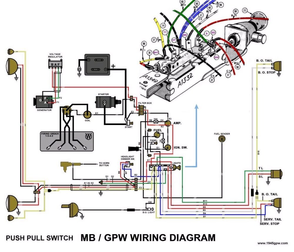 medium resolution of g503 wwii willys and ford late 1945 jeep rotary main switch wiring push pull relationships push