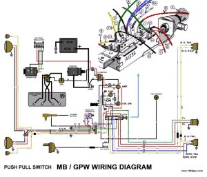 G503 WWII Willys and Ford MidLate 1944 Jeep Wiring Diagram