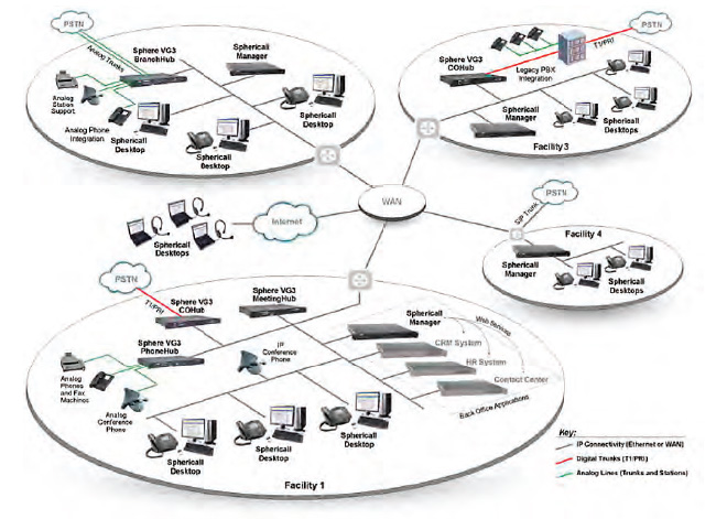 avaya architecture diagram free crochet coaster nec 3c phone system | workplace technology, voip, pbx, office, & business systems denver ...