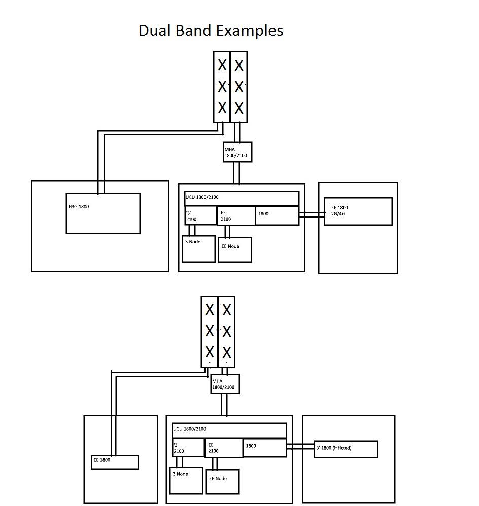 antenna combiner schematic