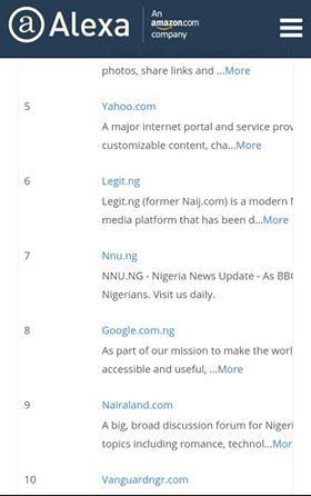 NNU Ranking on Alexa