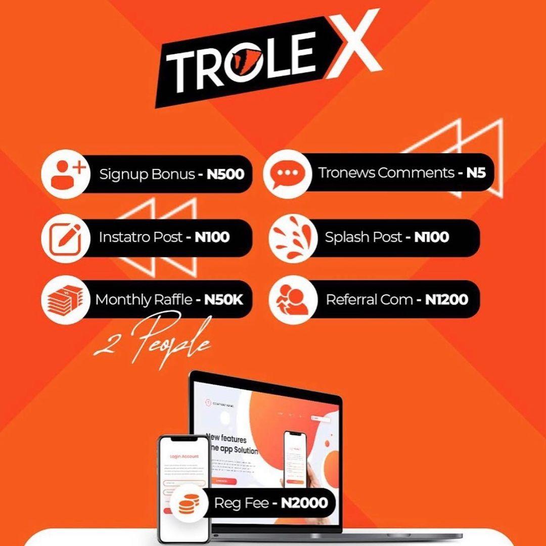 Trolex income Program Review