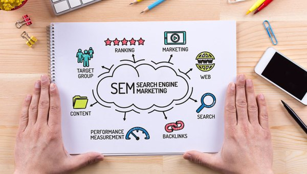 how to develop search engine marketing strategy