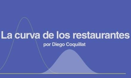 La curva de los restaurantes