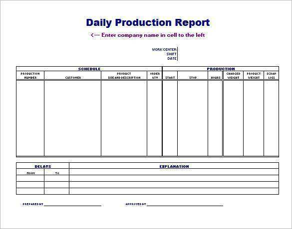 Use the sample as a guide and create production reports with the help of our construction. 86 Creative Production Planning Report Template Layouts With Production Planning Report Template Cards Design Templates