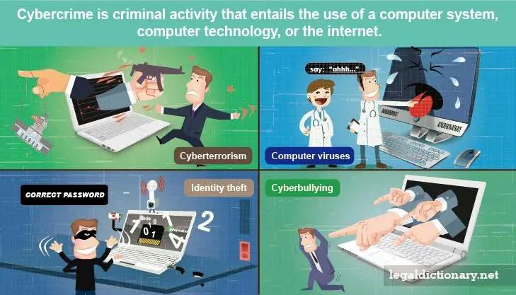 Define Concept Security