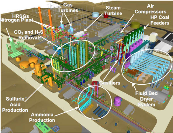 Engine Power Plant Layout On Wind Power Plant Schematic Diagram