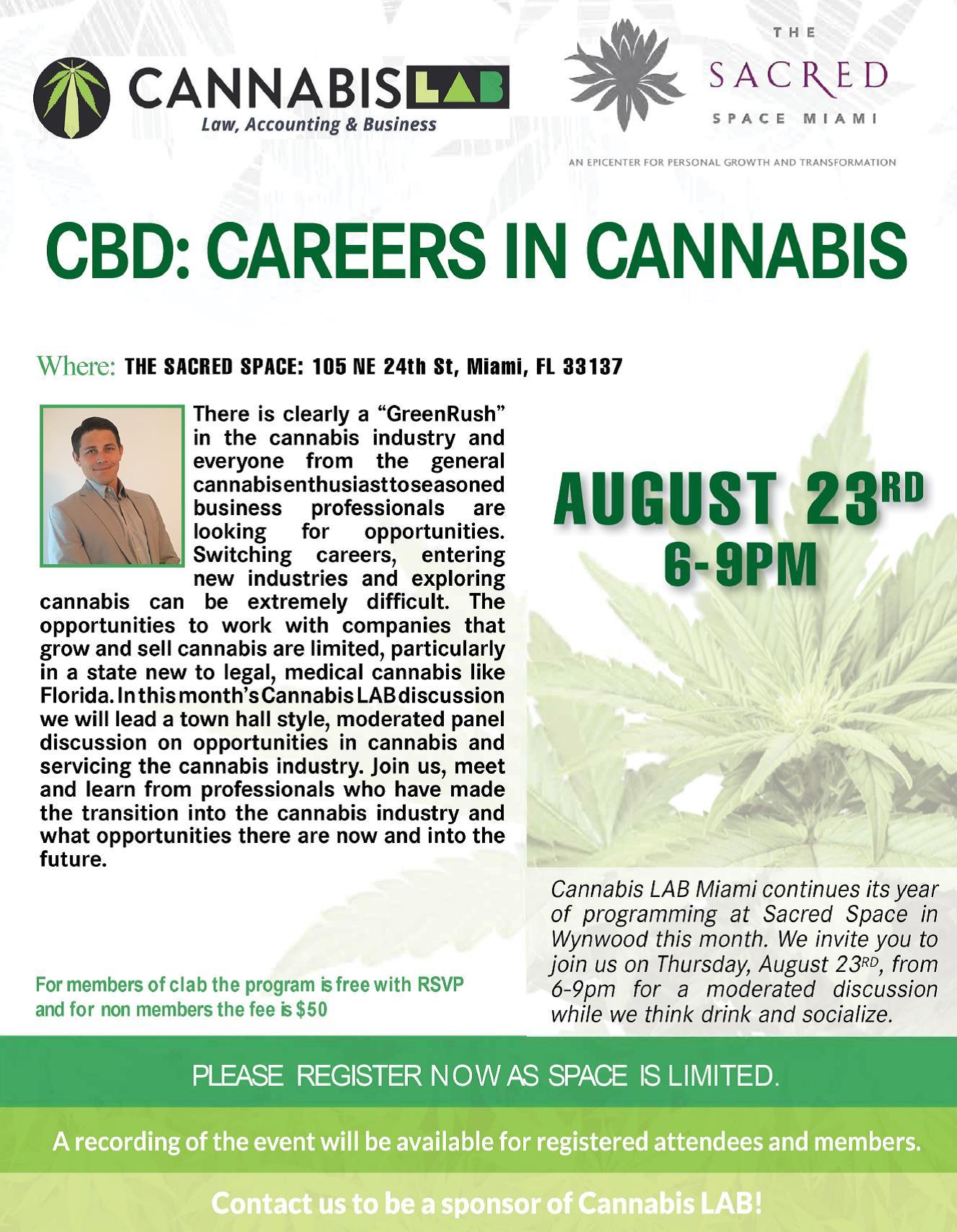 Cannabis LAB Miami - Leafwire's Future of Cannabis Pitch Slam