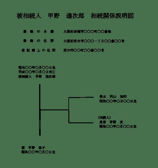 相続関係説明図(公正証書遺言の場合)