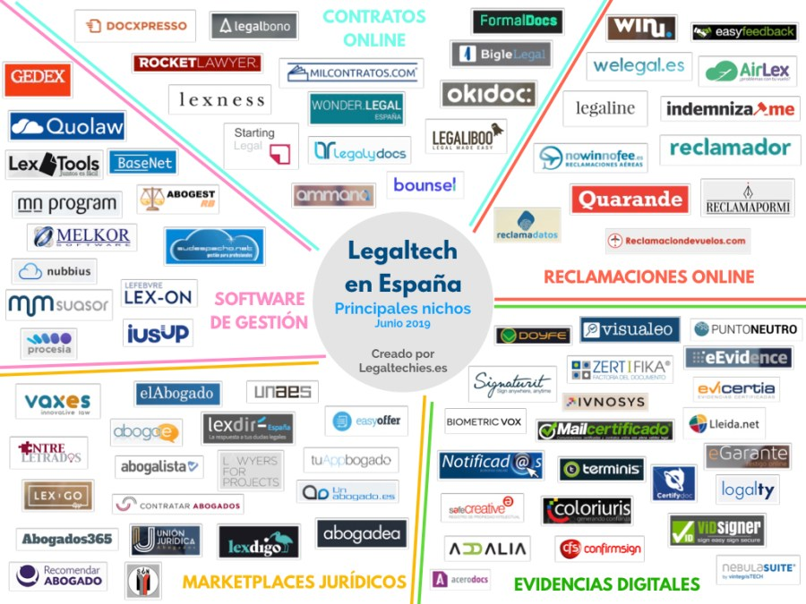 legaltech_españa_junio_2019