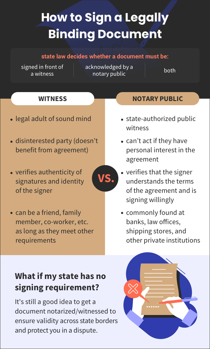 How to sign a legally binding document