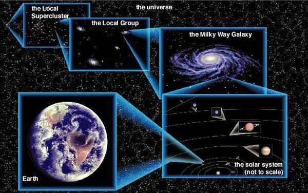 crazy big universe