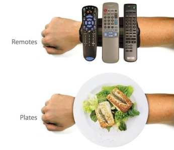 Pranzo e telecomandi