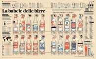 Francesco_Franchi_Information_Design_07