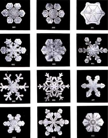 Geometria del fiocco di neve