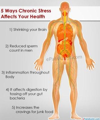 5-ways-chronic-stress