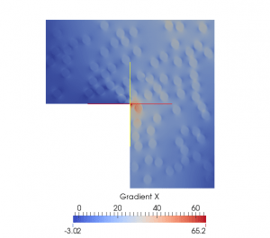 Temperature gradient of the heterogenous model(particles of radio 0.05, volume fraction of 20%).