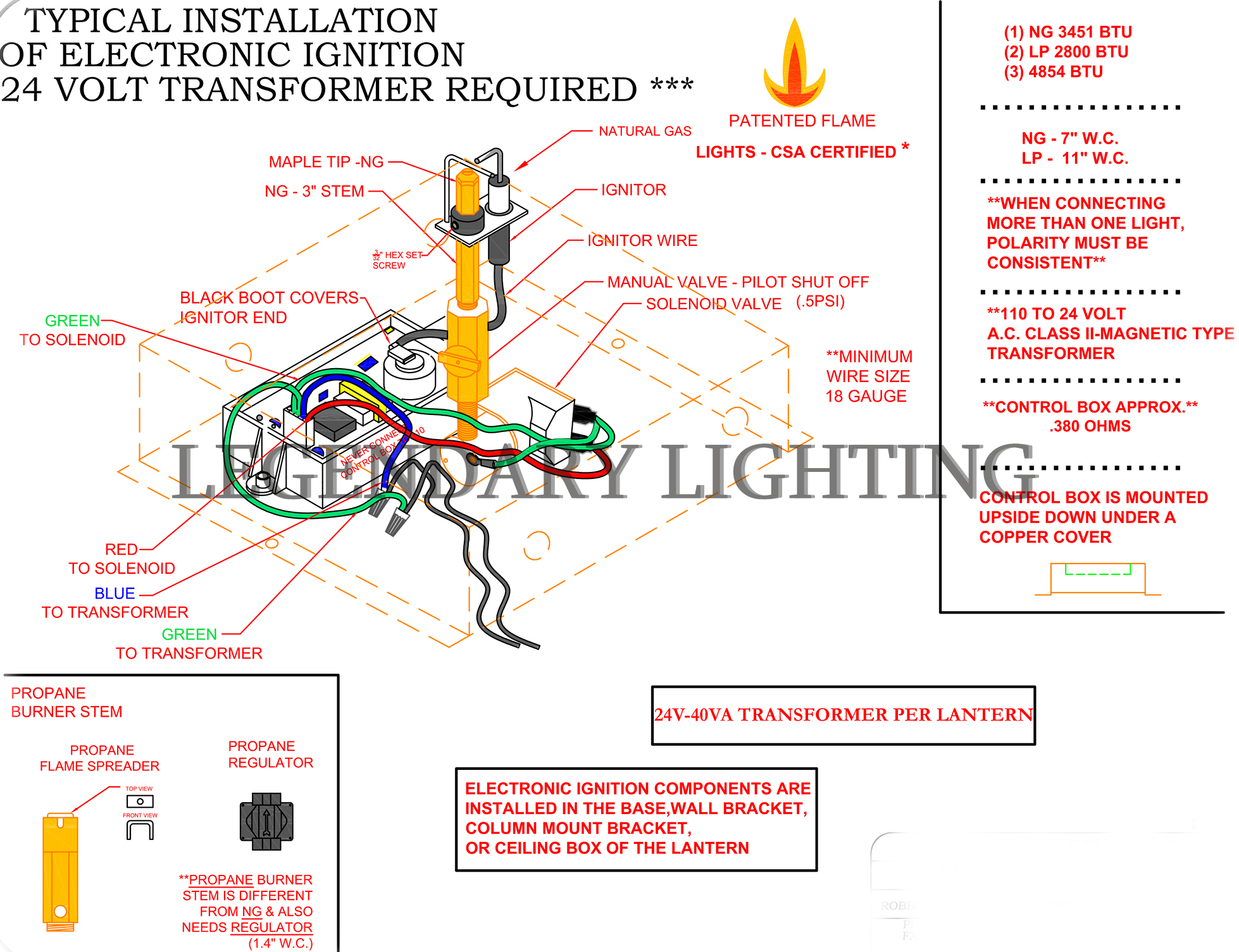 Atlas Lighting Wiring Diagrams Schematic Diagram Electronic 88light Cree 3 Watt Dimmable Led Puck Light