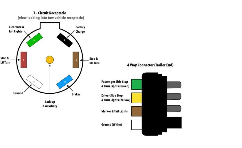 Trailer Wiring Diagram / Standard Wiring Diagram Starlite