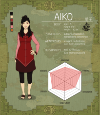 Aiko Infographic Old