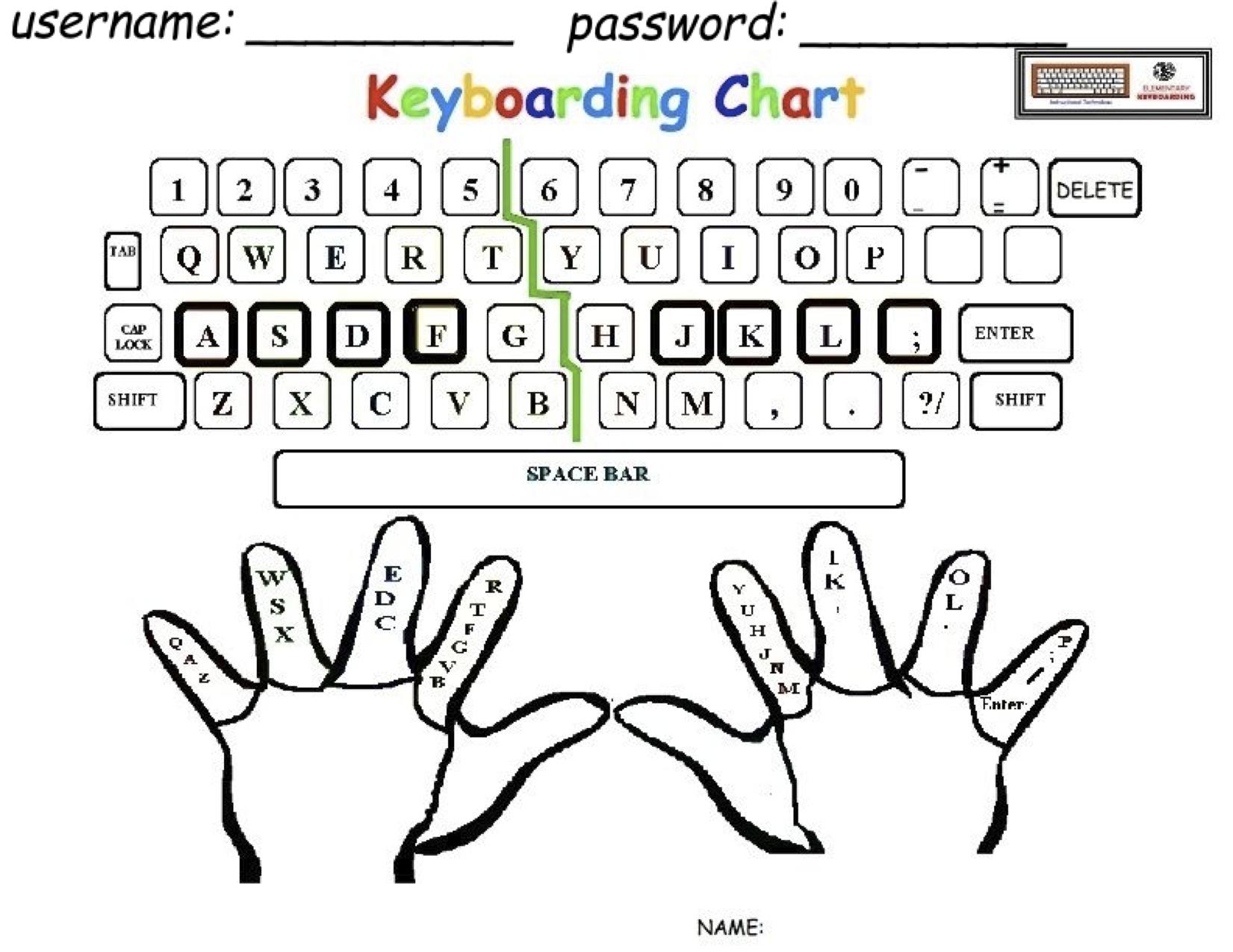Computer Keyboard Template Printable Blank Printable