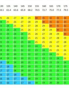 Bmi chart for men also the truth about charts isn   what you think rh legionathletics