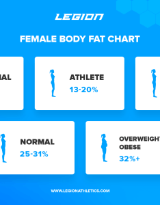 What    healthy body fat percentage for men and women also how to calculate your easily accurately rh legionathletics