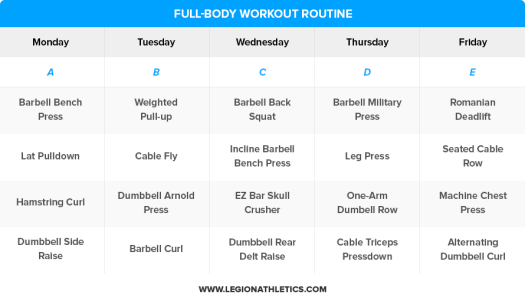 Full-Body-Workout-Routine(1)