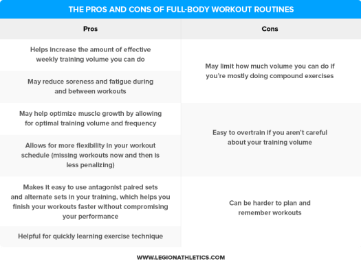 The-Pros-and-Cons-of-Full-Body-Workout-Routines
