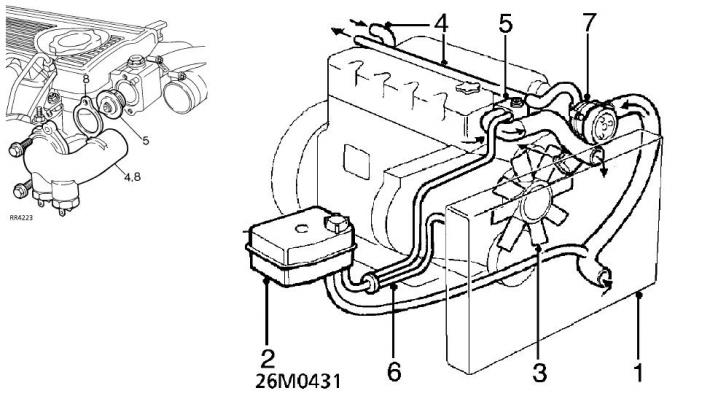 Land Rover Discovery 2 Wiring Diagram. Rover. Wiring