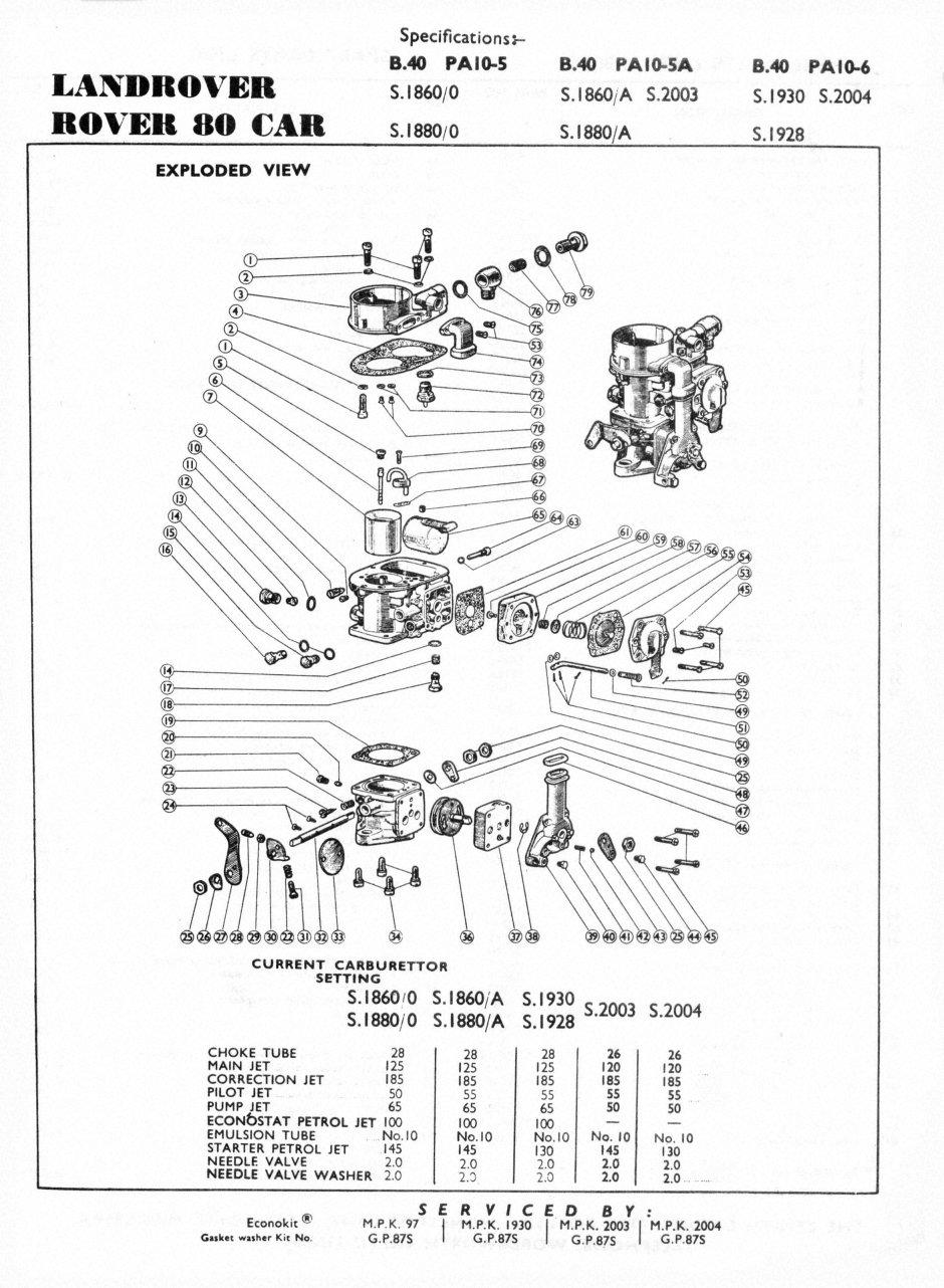 Werkstatthandbuch Land Rover Serie