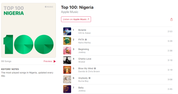 davido blow my mind on apple music top 10 for twop monthsb