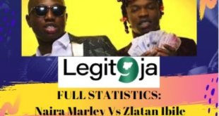 FULL STATISTICS: Naira Marley Vs Zlatan Ibile Who is Better? Who is Winning?