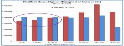 classes-d-age-france-allemagne.jpg