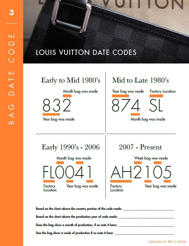 how-to-read-a-louis-vuitton-date-code