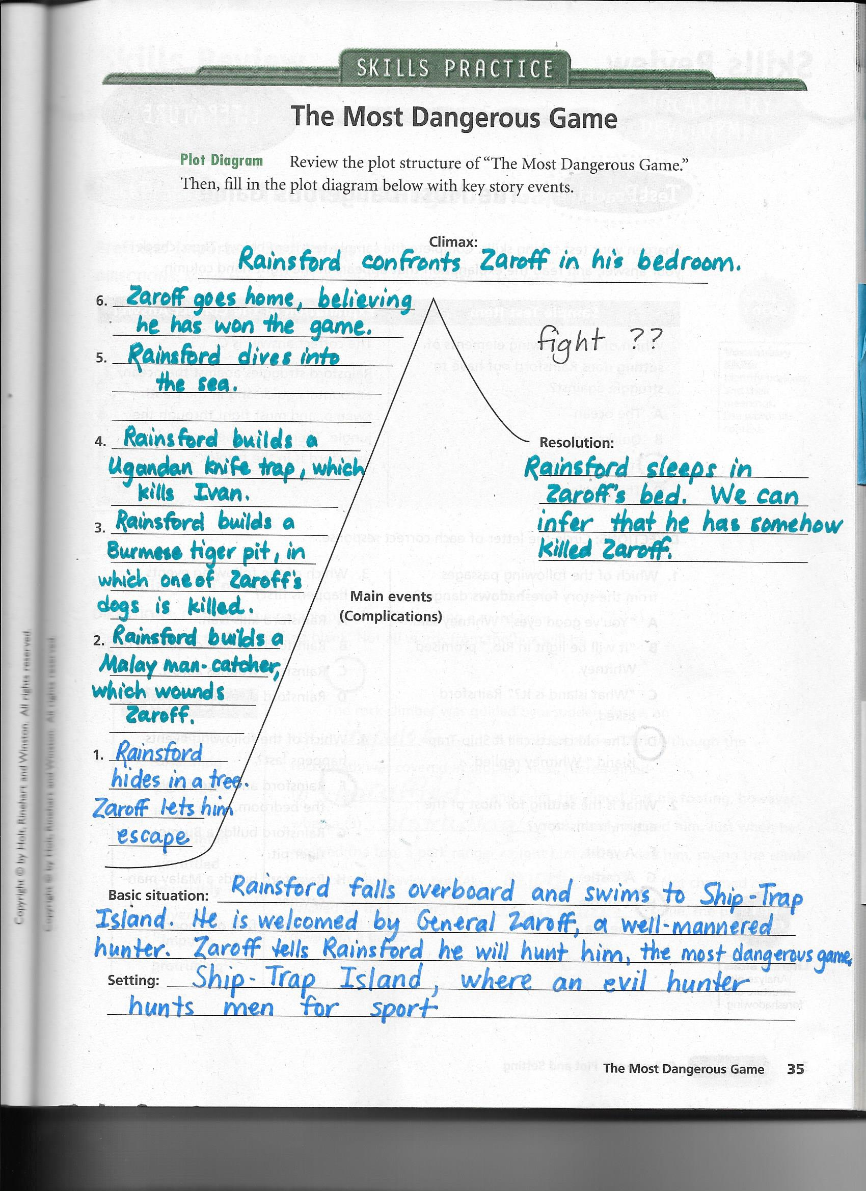 plot diagram answers white house search results for graphic organizer free