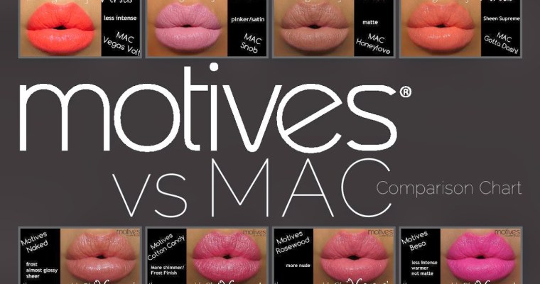 Motives vs. MAC