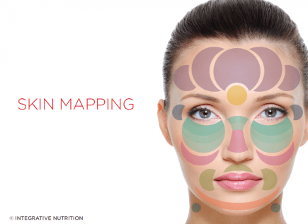 Skin mapping skin care customization