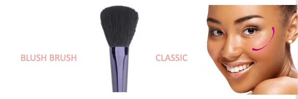 Motives Blush Brush
