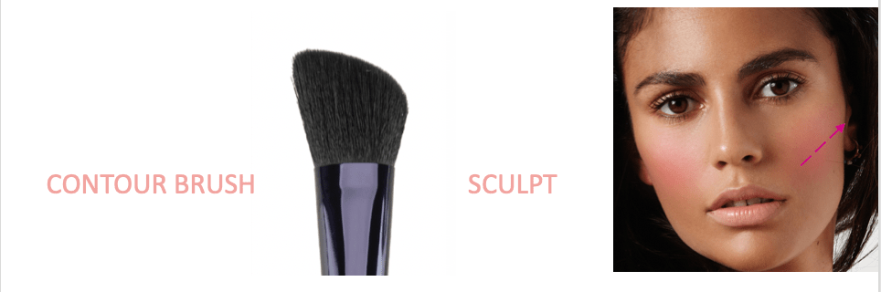 Motives Contour Brush
