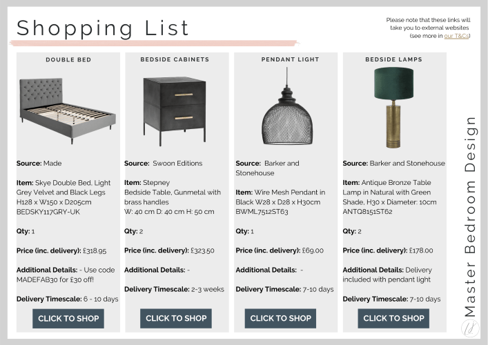 a shopping list for edesign