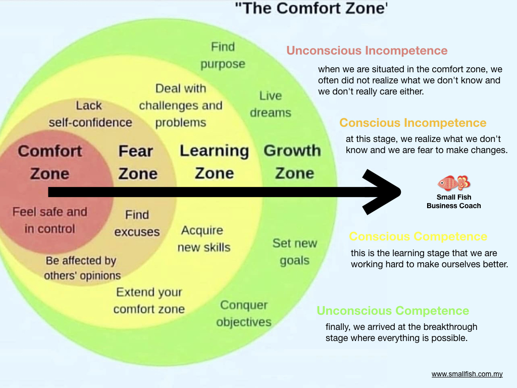 Expanding Your Comfort Zone