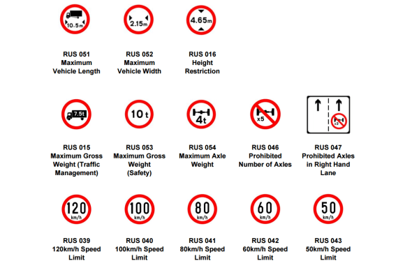 regulatory road signs, traffic signs
