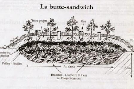 Créer une butte sandwich