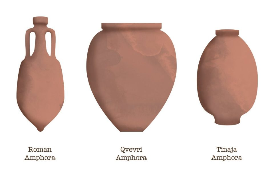 traditional wine packaging called amphorae
