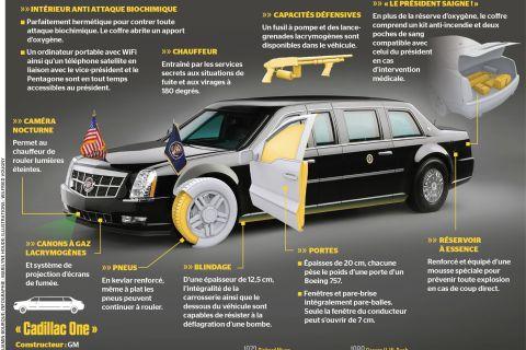 Illustration : la limousine antibombes de Trump